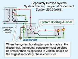 grounding and bonding of separately derived systems electrical Transformer Disconnect Wiring Diagram grounding and bonding of separately derived systems electrical construction & maintenance (ec&m) magazine 60 Amp Disconnect Wiring Diagram