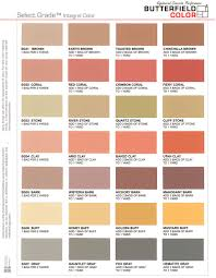 Sonneborn Color Chart 15 Specific Dymonic Color Chart