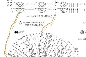Japanese Crochet Chart Symbols Dancingbarefoot Hand And Machine Knitting Japanese
