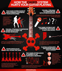 Why The Caged System Hurts Your Guitar Playing