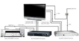 directv swm connection diagram images home theater 5 1 wiring xfinity tv hookup diagram wiring schematic