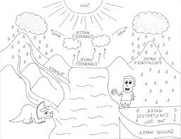 Water Cycle Coloring Page Big Water Cycle Coloring Page Fancy For ...