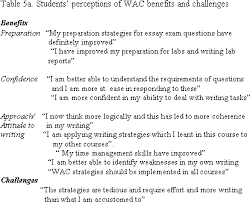 writing right text box table a students perceptions of wac benefits and challenges benefits preparation