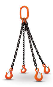 4 Leg Chain Sling Chart Understanding Chain Slings Why Do Only 3 Of 4 Chain Legs