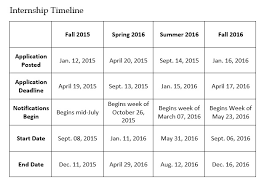 internship timeline and faqs whitehouse gov whip timeline