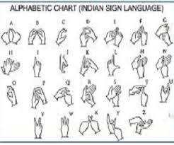 Indian Sign Language Chart Indian Sign Language Bharath Academy