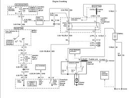 chevy impala starter wiring diagram data unusual 2003 releaseganji net starter wiring diagram chevy 305 chevy impala starter wiring diagram data unusual 2003