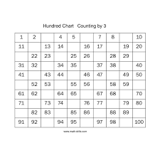 Counting By 3 Chart Number Sense Worksheet Hundred Chart Multiples Of 3