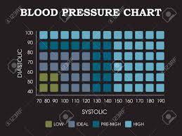 Blood Pressure Chart Diastolic Systolic Measurement Infographic