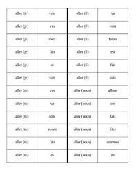 French Verb Chart Faire 123 Best Conjugation Images In 2019 Teaching French Learn