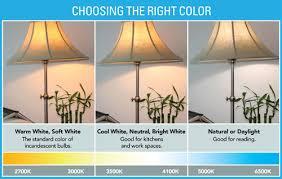 Led Light Color Chart Led Light Color Chart Led Lighting Demasled Buy Wall