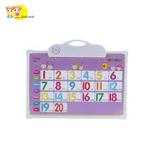 Music Education Wall Charts Animal Kids Wall Chart For Children Education Buy Animal Kids Wall Chart Numbers Wall Charts For Kids Childrens Educational Wall Charts Product On