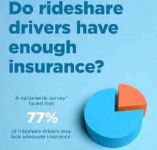 Enough Sherpashare Rideshare Your Blog Insurance – Coverage 101 Is qRfWpR