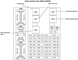 2012 ford taurus fuse box on 2012 pdf images wiring diagram 2012 Ford Focus Wiring Diagram Pdf 2012 ford taurus fuse box on 2012 pdf images wiring diagram schematics 2012 ford focus wiring diagram pdf