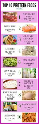 25 best ideas about Protein diet plan on Pinterest 2 week diet.