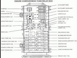 2008 ford taurus fuse box diagram wiring diagrams 2006 ford taurus fuse box diagram at 2005 Ford Taurus Fuse Box