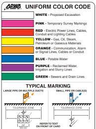 Apwa Uniform Color Code Chart Kansas 811 Run Traveling Trophy
