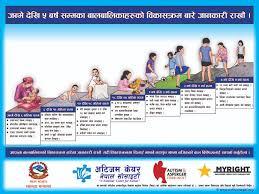Autism Milestones Chart Developmental Growth Chart Autism Care Nepal Society