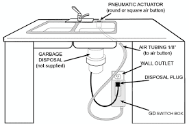 air actuated garbage disposer switches example of typical disposer switch installation typical installation example