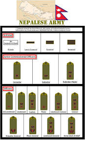 Army Ranking System Chart Nepal Army Rank