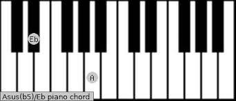 Asus Chart Asus B5 Eb Piano Chord Charts Sounds And Intervals