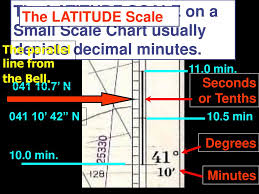 Session Iv Measuring Latitude And Longitude Ppt Download