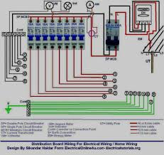 wiring diagram electrical panel diagram wiring residential electrical panel diagram wiring residential template printable main detached garage boat