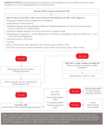 Australian Clinical Guidelines For The Management Of Acute Coronary