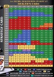 Smartergamblers Com Gambling Strategy Casino Tips Casino
