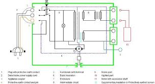 electrical safety testing reference guide