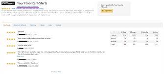 your amazon seller id merchant id