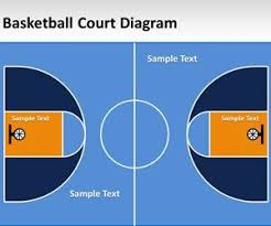 Basketball Powerpoint Template Free Basketball Court Template For Powerpoint Presentations Is A