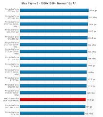 Graphics Card Comparison Chart Radeon Video Card Comparison Forex Trading