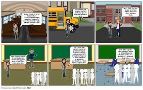 writing essay art graphic organizer pdf