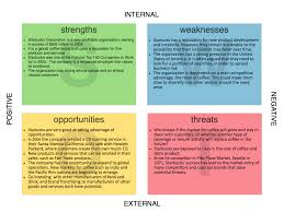 Swot Matrix Examples What Is Swot Analysis