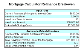 calculator refinance mortgage mortgage calculator refinance breakeven point mega mastery
