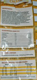 Dog Food Canadian Dog Owners Ave You Of Actrium Food Sold