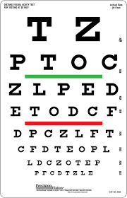 Vision Acuity Chart High Quality Snellen Eye Vision Chart 20 Feet Equivalent