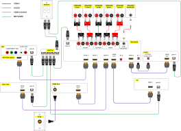 home theater system setup diagram. wiring diagram for home theater 5.1 surround sound throughout system setup t