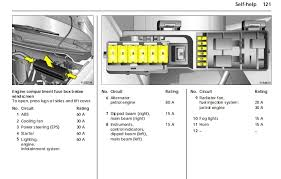 vauxhall astra fuse box layout 2004 wirdig within zafira fuse vauxhall astra fuse box cigarette lighter at Opel Astra Fuse Box Layout