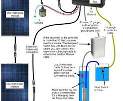 how to wire a well pressure switch popular well pump fuse wire how to wire a well pressure switch cleaver grundfos sqflex solar water pump wiring diagram