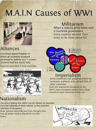 best causes of ww ideas modern history start these pictures represent the four main causes of ww1 more