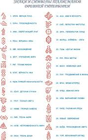 знаки и символы талисманов древней гипербореи Magic глифы