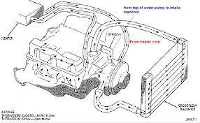 similiar dodge caravan heater hose diagram keywords dodge ram 1500 heater hose diagram on dodge grand caravan 3 6 engine
