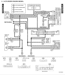 2008 subaru tribeca wiring diagram wiring diagram database