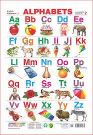 Gujarati Kakko Chart 14 Rigorous Barahkhadi Chart