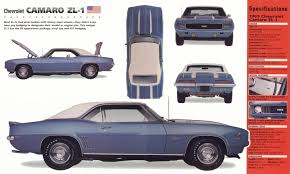what new car did chevy release in 1968The 8 Fastest Chevy Camaros of All Time