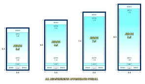 inground pools shapes. Average Inground Pool Size Pools Shapes Sizes Paradise Regarding Rectangular Decorations 17