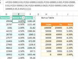 cash flow statement indirect method in excel else statement excel knighthacks club