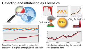 climate science supplement national climate assessment figure 33 16 detection and attribution as forensics